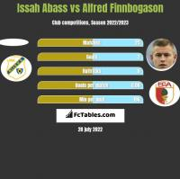 Issah Abass vs Alfred Finnbogason h2h player stats