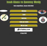 Issah Abass vs Queensy Menig h2h player stats