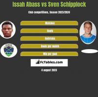 Issah Abass vs Sven Schipplock h2h player stats