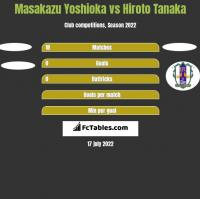 Masakazu Yoshioka vs Hiroto Tanaka h2h player stats