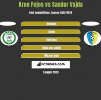 Aron Fejos vs Sandor Vajda h2h player stats