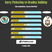 Harry Pickering vs Bradley Halliday h2h player stats