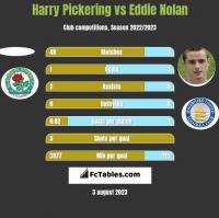 Harry Pickering vs Eddie Nolan h2h player stats