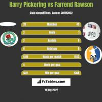 Harry Pickering vs Farrend Rawson h2h player stats