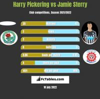 Harry Pickering vs Jamie Sterry h2h player stats