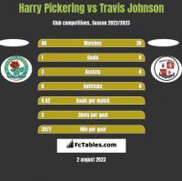 Harry Pickering vs Travis Johnson h2h player stats