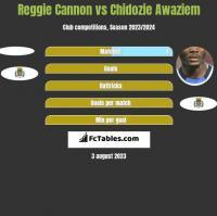 Reggie Cannon vs Chidozie Awaziem h2h player stats