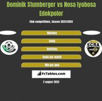 Dominik Stumberger vs Nosa Iyobosa Edokpolor h2h player stats