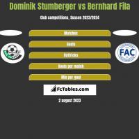 Dominik Stumberger vs Bernhard Fila h2h player stats