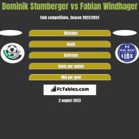 Dominik Stumberger vs Fabian Windhager h2h player stats