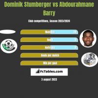 Dominik Stumberger vs Abdourahmane Barry h2h player stats
