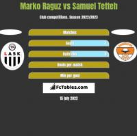 Marko Raguz vs Samuel Tetteh h2h player stats