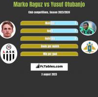 Marko Raguz vs Yusuf Otubanjo h2h player stats