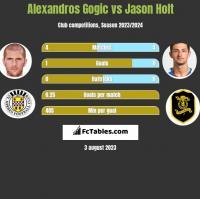 Alexandros Gogic vs Jason Holt h2h player stats