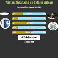 Tristan Abrahams vs Callum Wilson h2h player stats