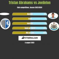 Tristan Abrahams vs Joelinton h2h player stats