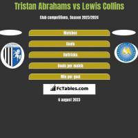 Tristan Abrahams vs Lewis Collins h2h player stats