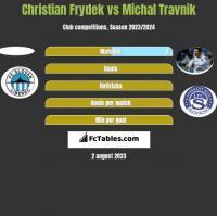 Christian Frydek vs Michal Travnik h2h player stats