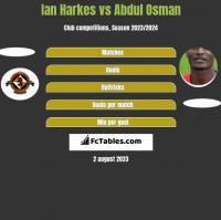 Ian Harkes vs Abdul Osman h2h player stats