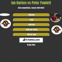 Ian Harkes vs Peter Pawlett h2h player stats