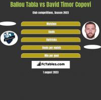 Ballou Tabla vs David Timor Copovi h2h player stats