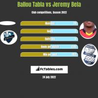 Ballou Tabla vs Jeremy Bela h2h player stats