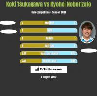 Koki Tsukagawa vs Kyohei Noborizato h2h player stats