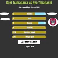 Koki Tsukagawa vs Ryo Takahashi h2h player stats