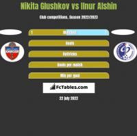 Nikita Glushkov vs Ilnur Alshin h2h player stats