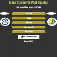 Frank Sturing vs Paul Quasten h2h player stats