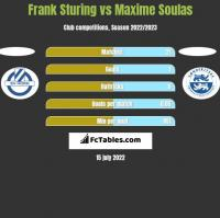 Frank Sturing vs Maxime Soulas h2h player stats