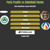 Paris Psaltis vs Abdullahi Shehu h2h player stats