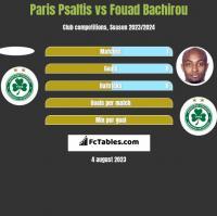 Paris Psaltis vs Fouad Bachirou h2h player stats