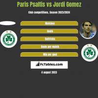 Paris Psaltis vs Jordi Gomez h2h player stats