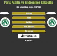 Paris Psaltis vs Andronikos Kakoullis h2h player stats
