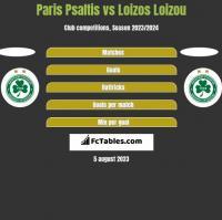 Paris Psaltis vs Loizos Loizou h2h player stats