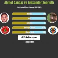 Ahmet Canbaz vs Alexander Soerloth h2h player stats