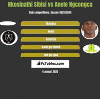 Nkosinathi Sibisi vs Anele Ngcongca h2h player stats