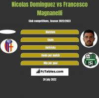 Nicolas Dominguez vs Francesco Magnanelli h2h player stats