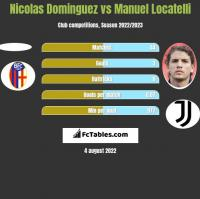 Nicolas Dominguez vs Manuel Locatelli h2h player stats
