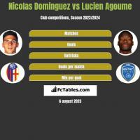 Nicolas Dominguez vs Lucien Agoume h2h player stats
