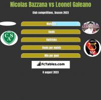 Nicolas Bazzana vs Leonel Galeano h2h player stats