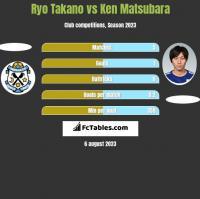 Ryo Takano vs Ken Matsubara h2h player stats