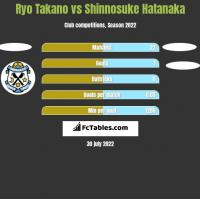 Ryo Takano vs Shinnosuke Hatanaka h2h player stats