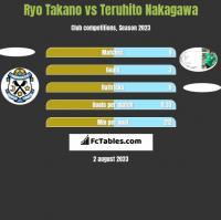 Ryo Takano vs Teruhito Nakagawa h2h player stats