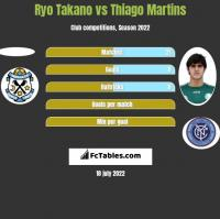 Ryo Takano vs Thiago Martins h2h player stats