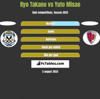 Ryo Takano vs Yuto Misao h2h player stats
