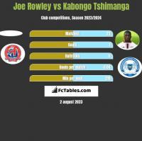 Joe Rowley vs Kabongo Tshimanga h2h player stats