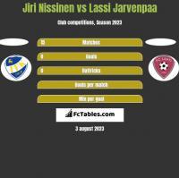 Jiri Nissinen vs Lassi Jarvenpaa h2h player stats
