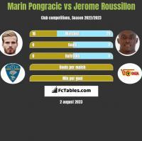 Marin Pongracic vs Jerome Roussillon h2h player stats